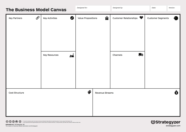 Business Plan (Πλήρης Οδηγός) - Πώς το Χτίζουμε  Υποδείγματα Σχεδίων 77598e425af